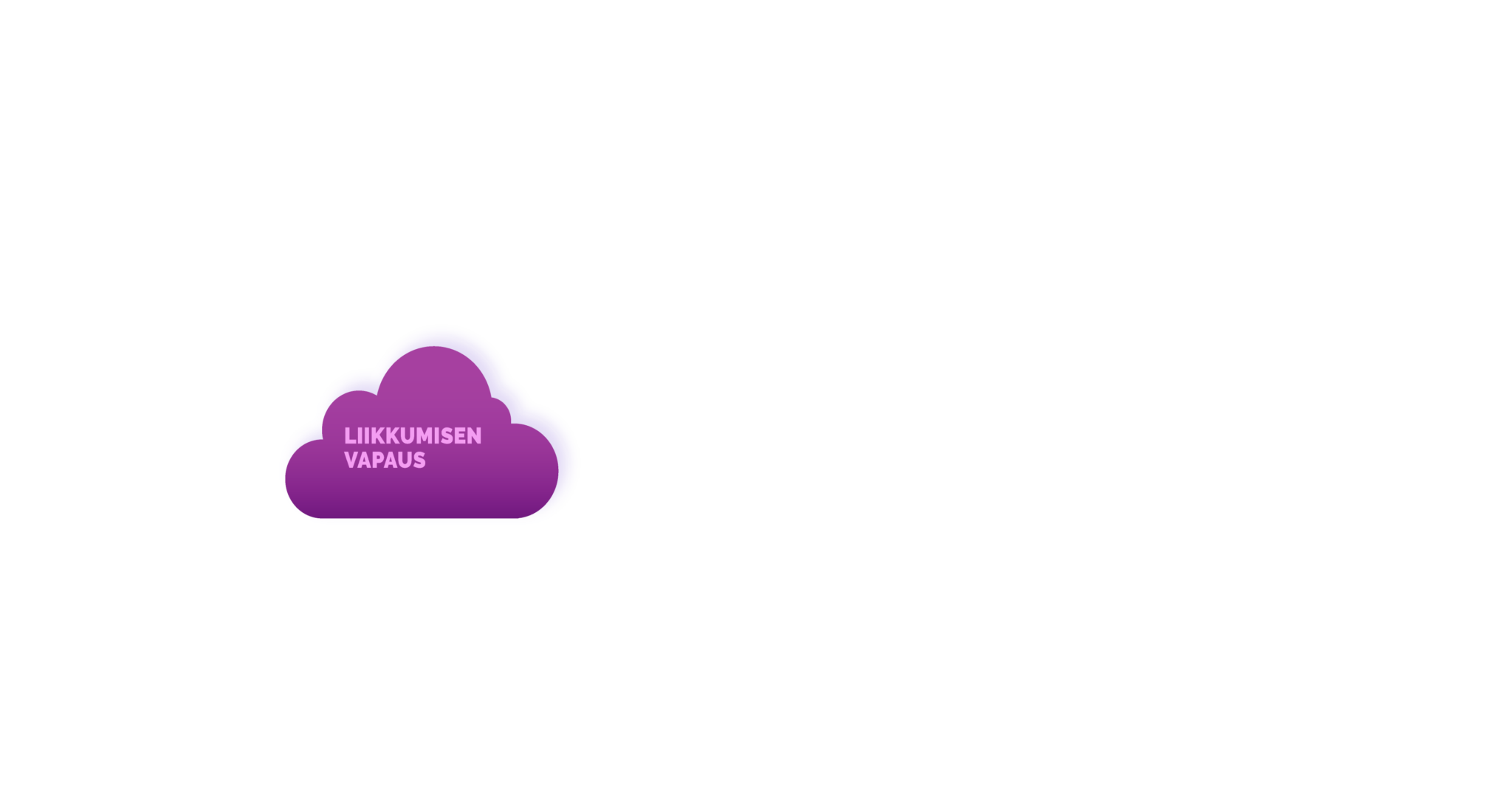 pilvi02-iso